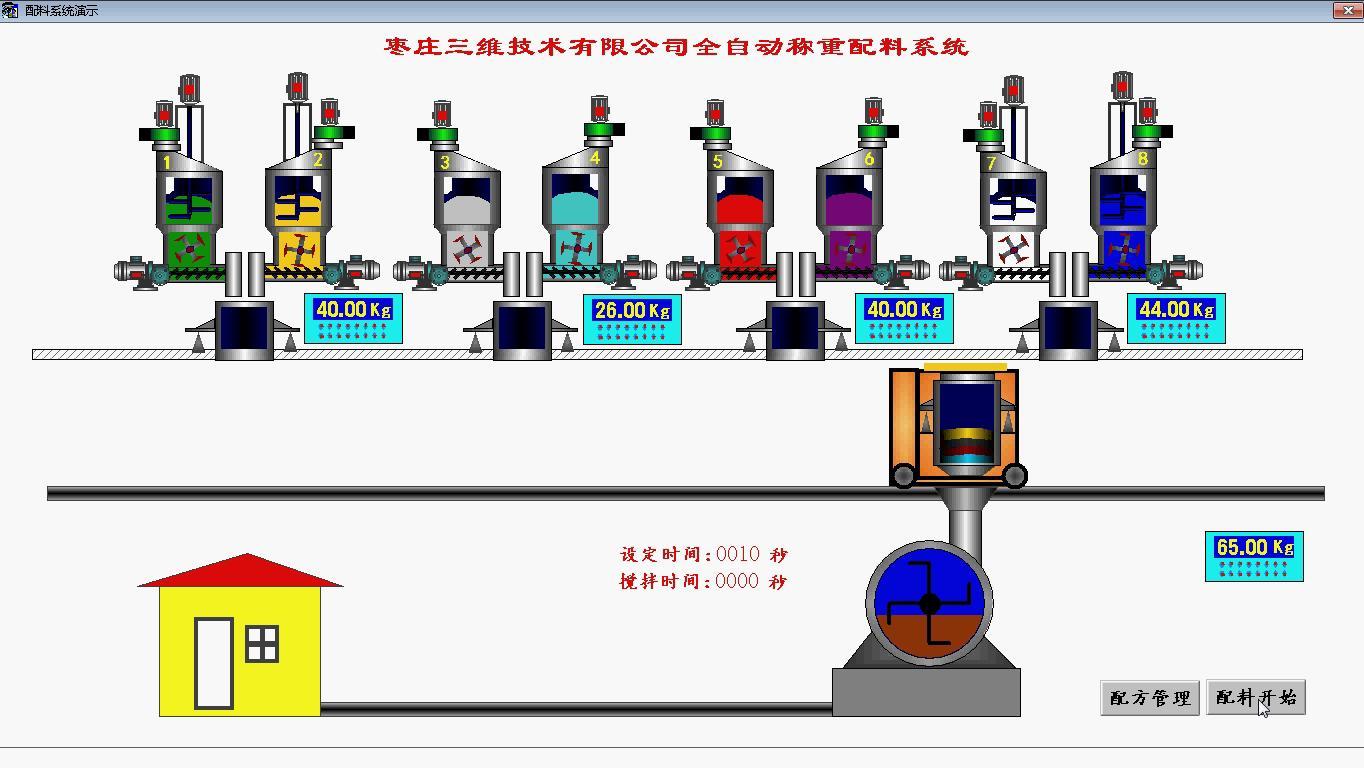 4,自动将混合合格物料包装输出